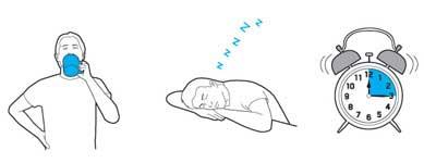 برگ تقلب خواب پانزده دقیقهای
